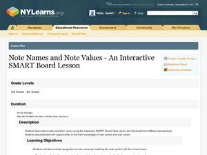 Note Names and Note Values-An Interactive SMART Board Lesson Lesson Plan