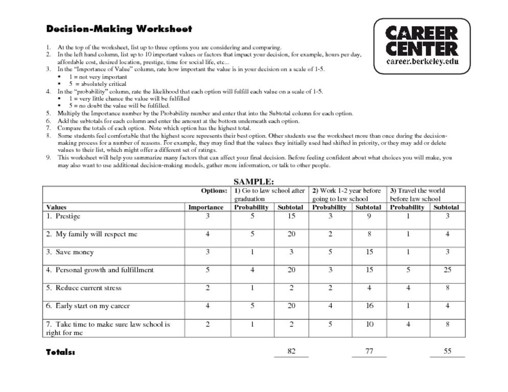 decision making worksheet Termolak – Decision Making Worksheet