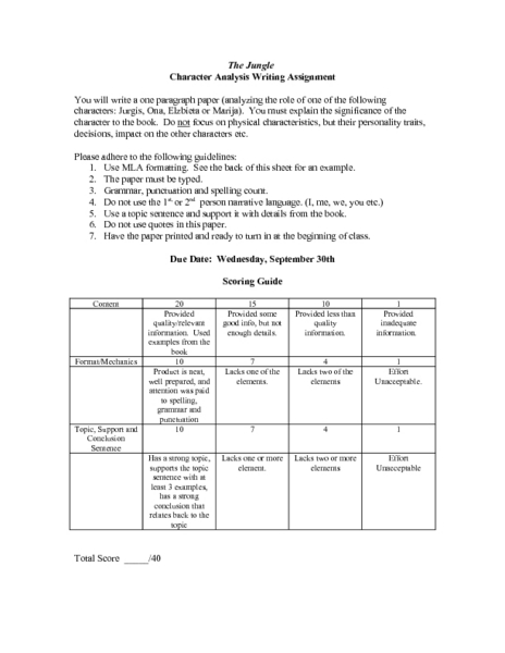 Upton Sinclair the Jungle Lesson Plans & Worksheets