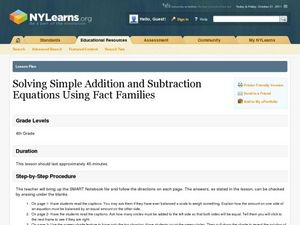 Solving Simple Addition and Subtraction Equations Using Fact Families Lesson Plan