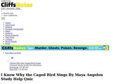 I know Why the Caged Bird Sings Quiz Interactive