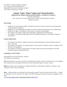 Wave Types and Characteristics Lesson Plan