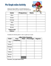Pie Graph M&M Activity Worksheet