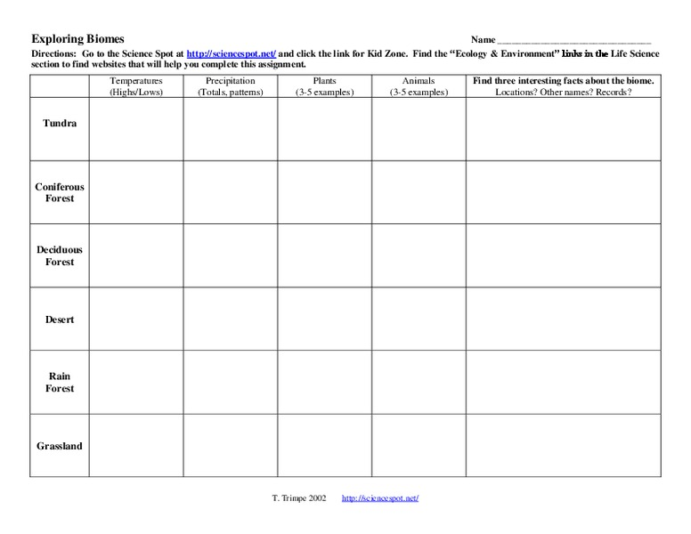Exploring biomes worksheet answers