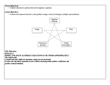 Model and Solve Algebraic Equations Lesson Plan