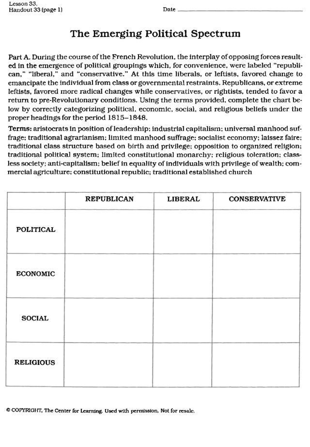 Worksheets Political Parties Worksheet collection of political parties worksheets sharebrowse sharebrowse