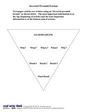 Inverted Pyramid Worksheet Photos - Signaturebymm