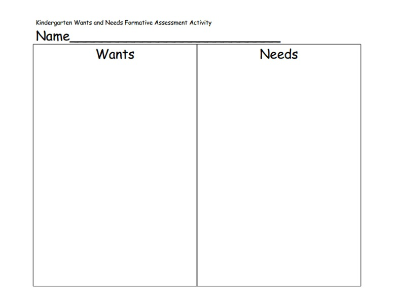 image regarding Free Printable Needs and Wants Worksheets titled Kindergarten Requirements and Prerequisites Formative Evaluation Video game