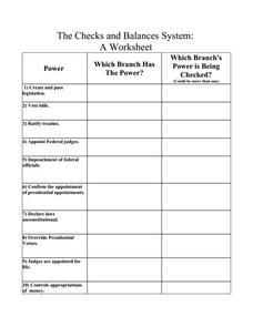 The Checks and Balances System: A Worksheet Graphic Organizer