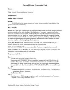 Natural Human And Capital Resources Worksheet For 2nd Grade