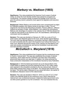 Marbury v Madison Lesson Plans & Worksheets Reviewed by Teachers