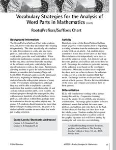 Vocabulary Strategies for the Analysis of Word Parts in Mathematics Activities & Project