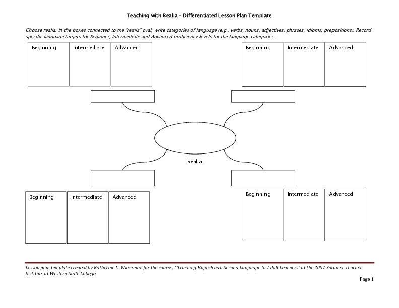 Teaching With Realia Differentiated Lesson Plan Template