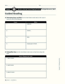 External Forces Shaping the Earth Worksheet