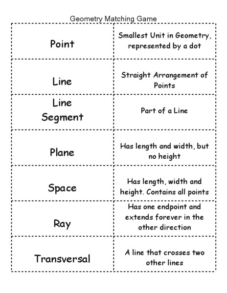 Geometry Terms Matching Game Worksheet for 5th - 7th Grade ...