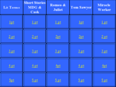 Language Arts Jeopardy Game Lesson Plans & Worksheets