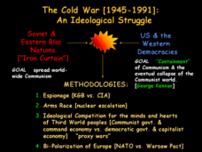 The Cold War (1945-1991): An Ideological Struggle Presentation
