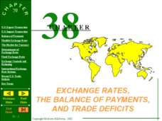 Chapter 28: Exchange Rates, The Balance of Payments, and Trade Deficits Presentation