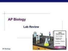 AP Biology Lab Review Presentation