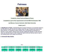 Fairness Lesson Plan