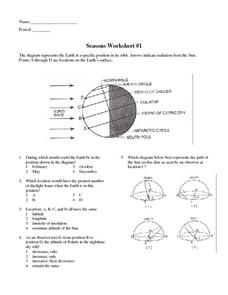 Seasons Worksheet #1 Worksheet