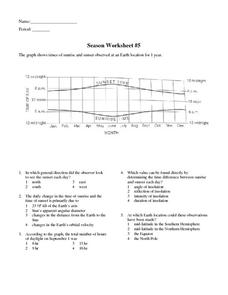 Season Worksheet #5 Worksheet