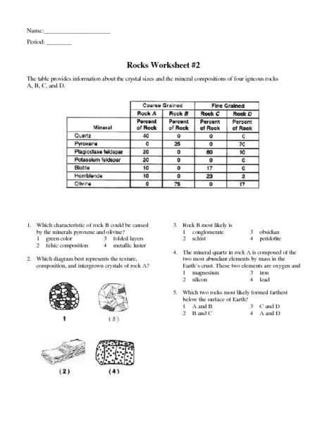 Igneous Rock Lesson Plans Worksheets Lesson Planet