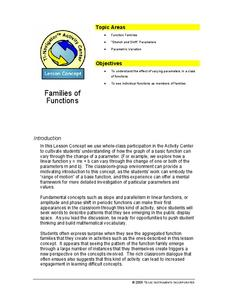 Families of Functions Lesson Plan