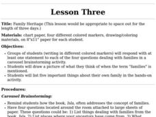 Family Heritage Lesson Plan