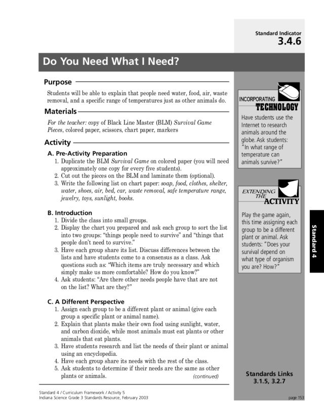 Do You Need What I Need? Lesson Plan