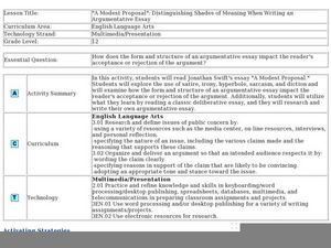 A Modest Proposal Distinguishing Shades Of Meaning When Writing An  A Modest Proposal Distinguishing Shades Of Meaning When Writing An Argumentative  Essay Lesson
