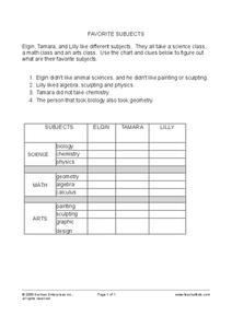 Favorite Subjects Worksheet