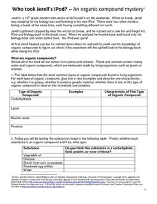 Who Took Jerell's iPod? ~ An Organic Compound Mystery Worksheet