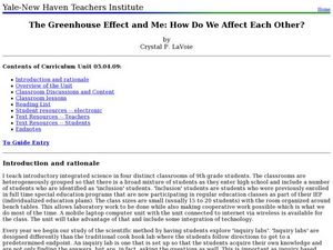 The Greenhouse Effect and Me: How Do We Affect Each Other? Lesson Plan