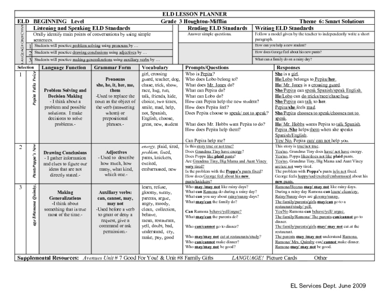 ELD Lesson Planner Smart Solution 3rd Grade Lesson Plan – Ramona Quimby Age 8 Worksheets