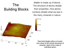 The Building Blocks Presentation