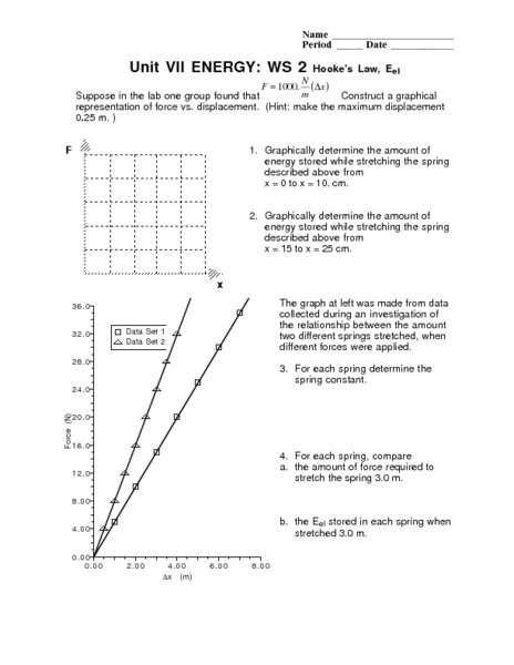 Unit VII: Energy: Worksheet 2 Hooke's Law Worksheet for 9th ...