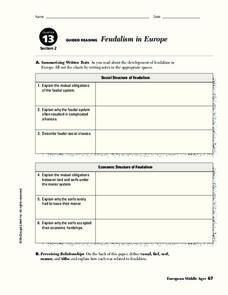 Worksheets Feudalism Worksheet feudalism worksheet feudal japan worksheet