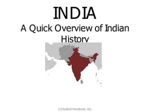 India: A Quick Overview of Indian History Presentation