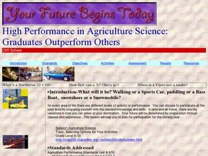 High Performance in Agriculture Science: Graduates Outperform Others Lesson Plan