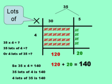 Grid: Multiplication and Tally Marks Presentation