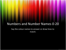 Numbers and Number Names Presentation