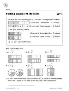 Finding Equivalent Fractions Worksheet