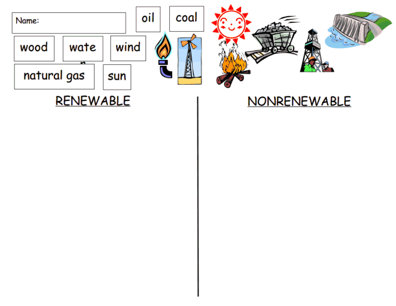 Renewable vs. Nonrenewable Presentation