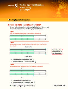 Finding Equivalent Fractions Lesson Plan