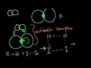 Introduction to Kinetics Video