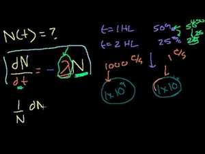 Exponential Decay Formula (can skip, involves Calculus) Video