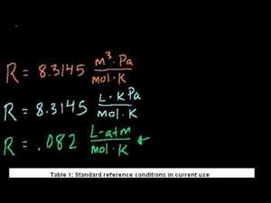 Ideal Gas Equation Example 3 Video