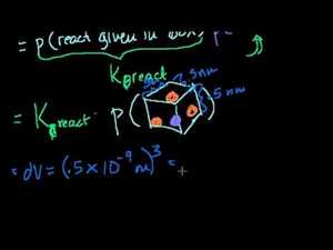 Keg derivation intuition (can skip; but mathy) Video