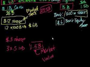 Bailout 4: Mark-to-model vs. mark-to-market Video